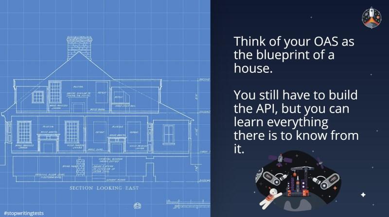 Metaphor of how an Open API Spec is like a blueprint